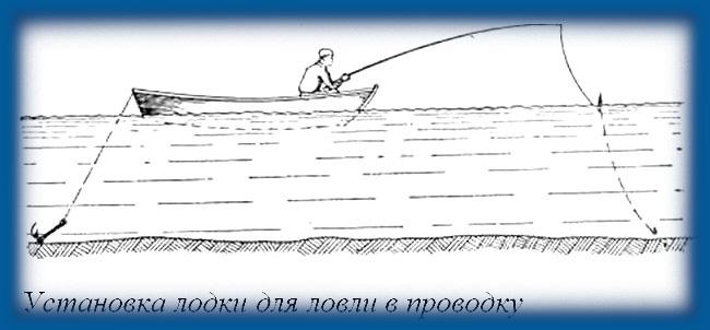 проводочные удочки для ловли с лодки